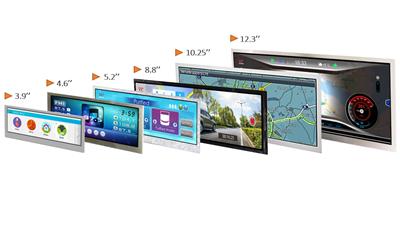 Bar Type TFT LCD 3.9''~12.3''
