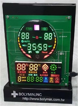 Picture of DEMO KIT-ICON DISPLAY01